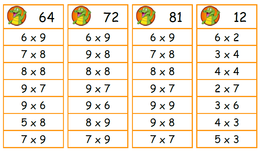 Jeux les tables de multiplication de 2 9 table de for Multiplication table jeux