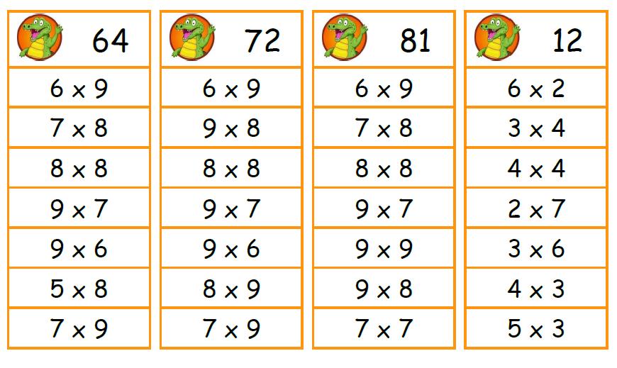 Jeux les tables de multiplication de 2 9 table de - Tables de multiplication cm2 ...