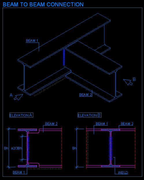 Welded joints detallesconstructivos typical