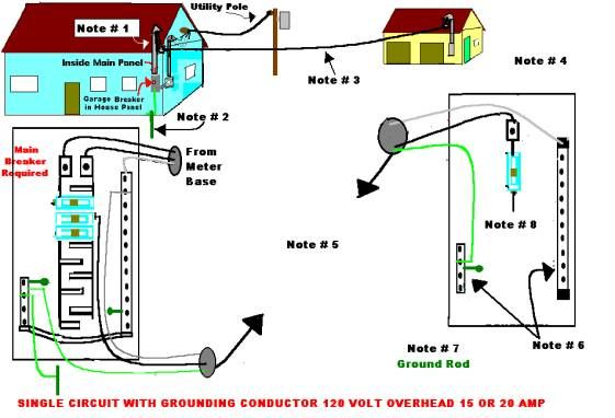 Wiring A Detached Garage Nec 2002 Detached Garage House Wiring Home Electrical Wiring