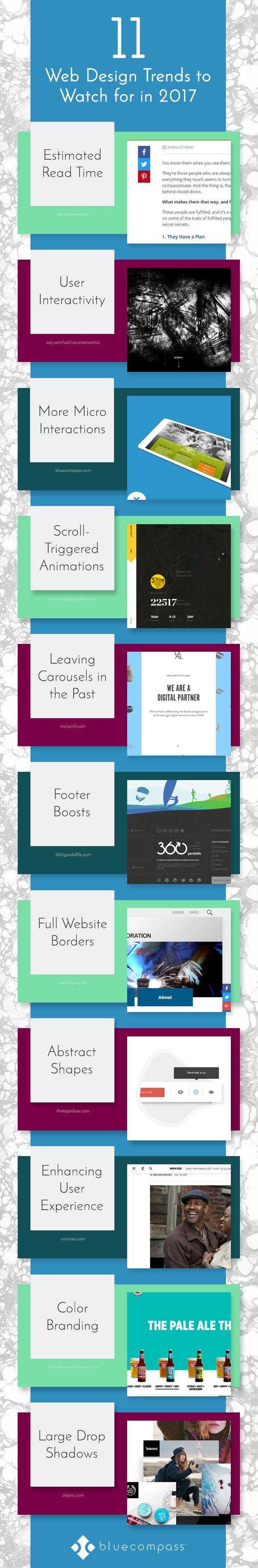 2020 Website Design Inspiration 12 Responsive Ux Design Trends Web Design Trends Website Design Inspiration Web Development Design