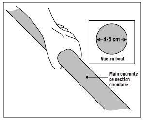 Best Osha Handrail Height Figure 4 Une Main Courante 400 x 300