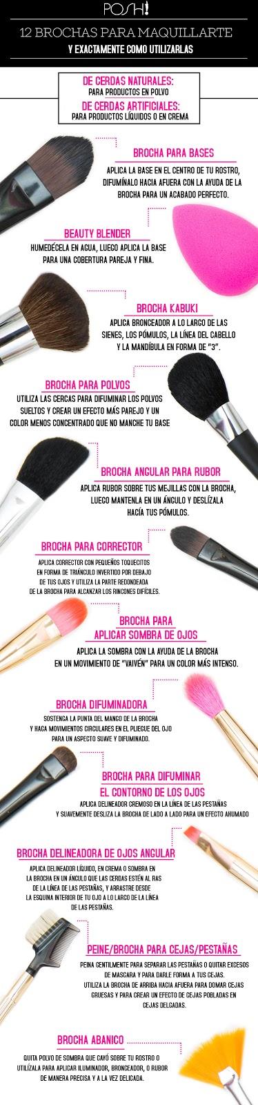 12 Brochas Que No Deben Faltar En Tu Cosmetiquera Maquillaje Increíble Maquillaje De Belleza Tips Belleza