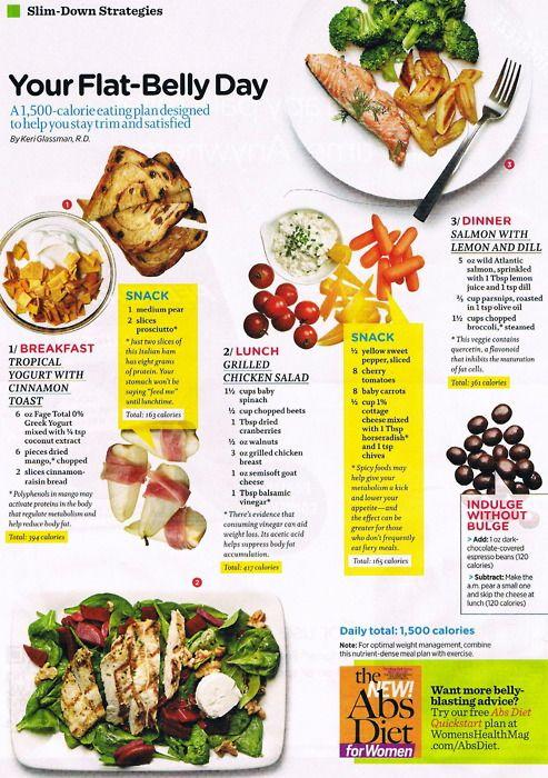 wheat belly diet menu