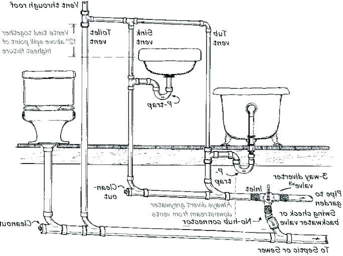 Plumbing Vent Code