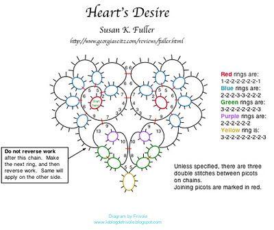 Le Blog de Frivole: Heart's Desire Diagram, tatting pattern