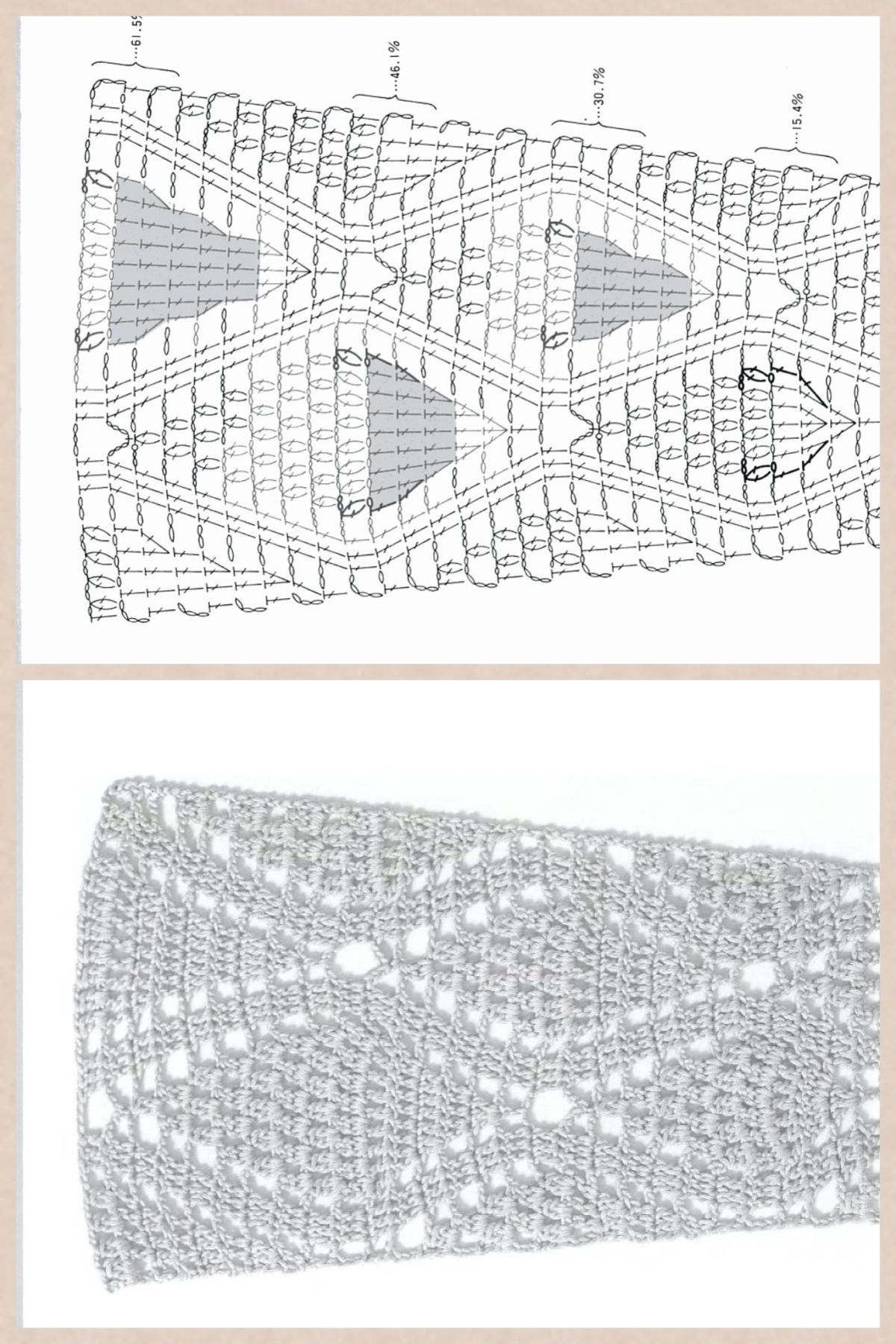 Crochet diagram pattern to make a skirt or the dress portion of a ...