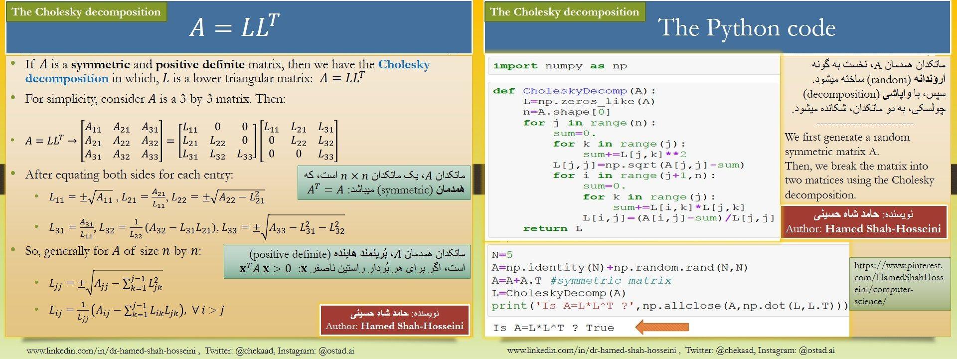 The Cholesky Decomposition The Algorithm And The Code Coding Algorithm Computer Science [ 720 x 1920 Pixel ]