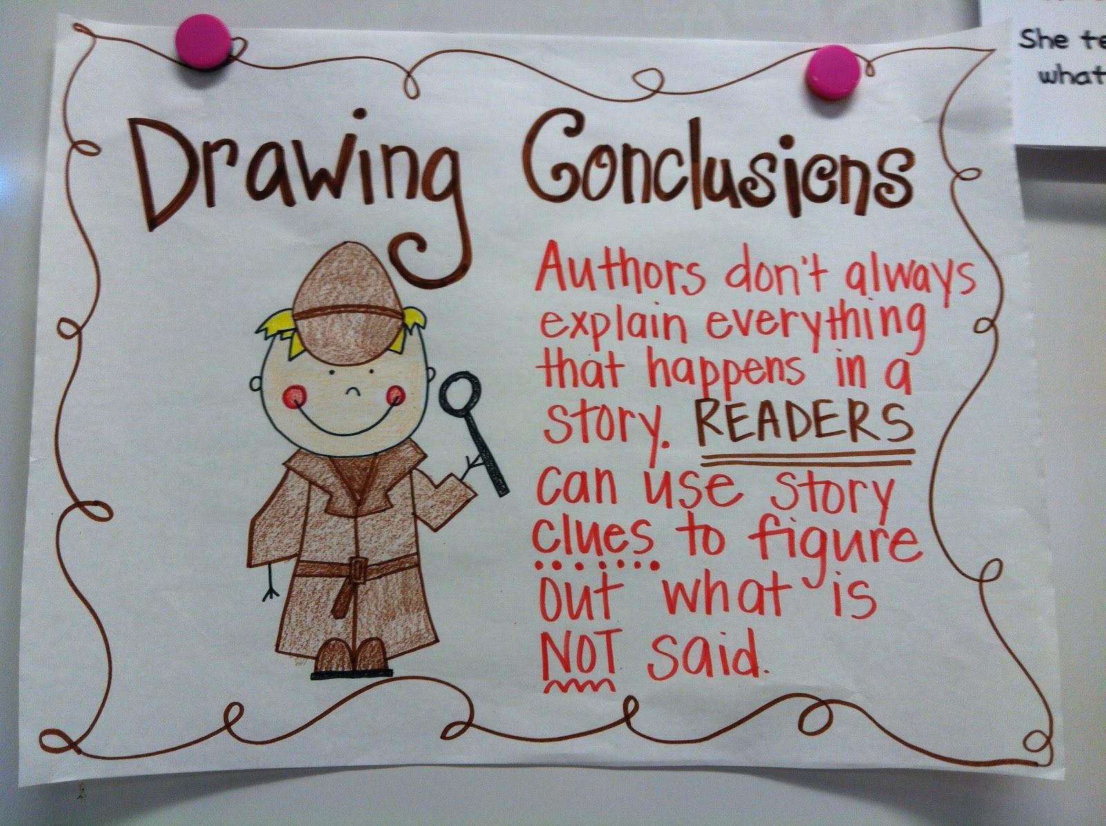 The Lemonade Stand Drawing Conclusions Drawing Conclusions Anchor Chart Drawing Conclusions Activity Drawing Conclusions [ 1195 x 1600 Pixel ]