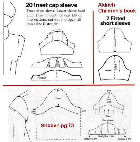 The Great Cap Sleeve Debate pt. 2 | Sewing & Pattern drafting ...