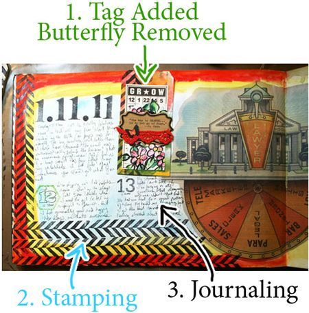 Juile Fel-Fan Balzer shows her step by step process of making pages of her art Journal.
