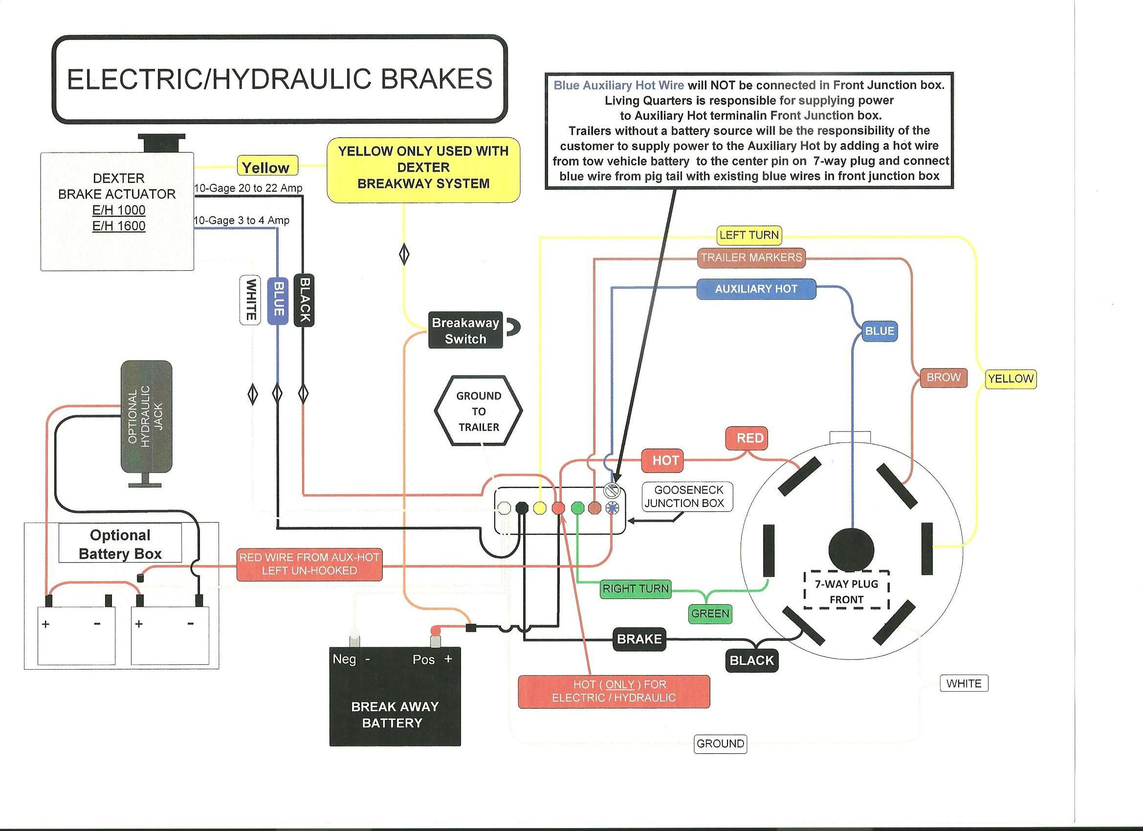 50 Electric Trailer Brake Parts Diagram Un4v in 2020