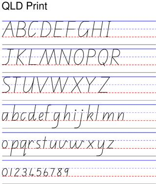 Practice sheet for Queensland print | Literacy Resources | Cursive ...
