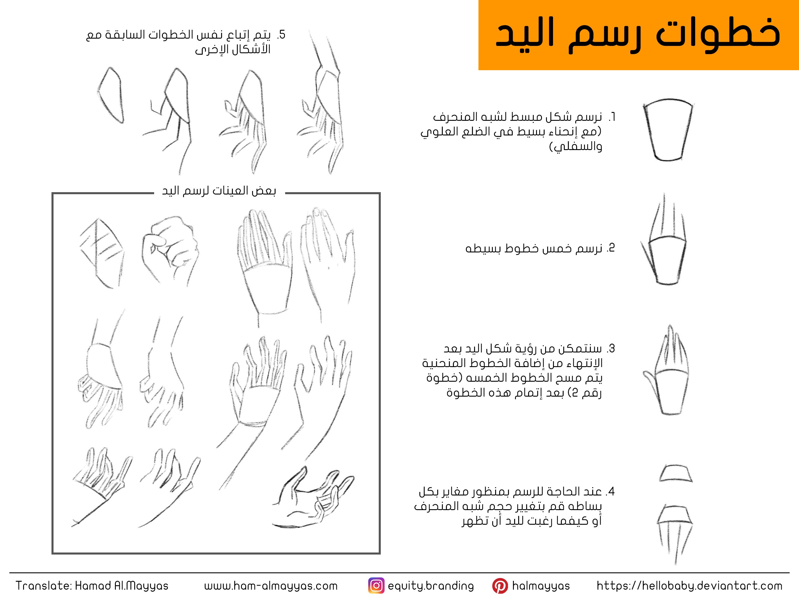 خطوات رسم اليد رسم درس يد مرجع تعليم مراجع دروس Reference Tutorial Hand Drawing Art Handdraw Photo Collage Template Collage Template Photo Collage