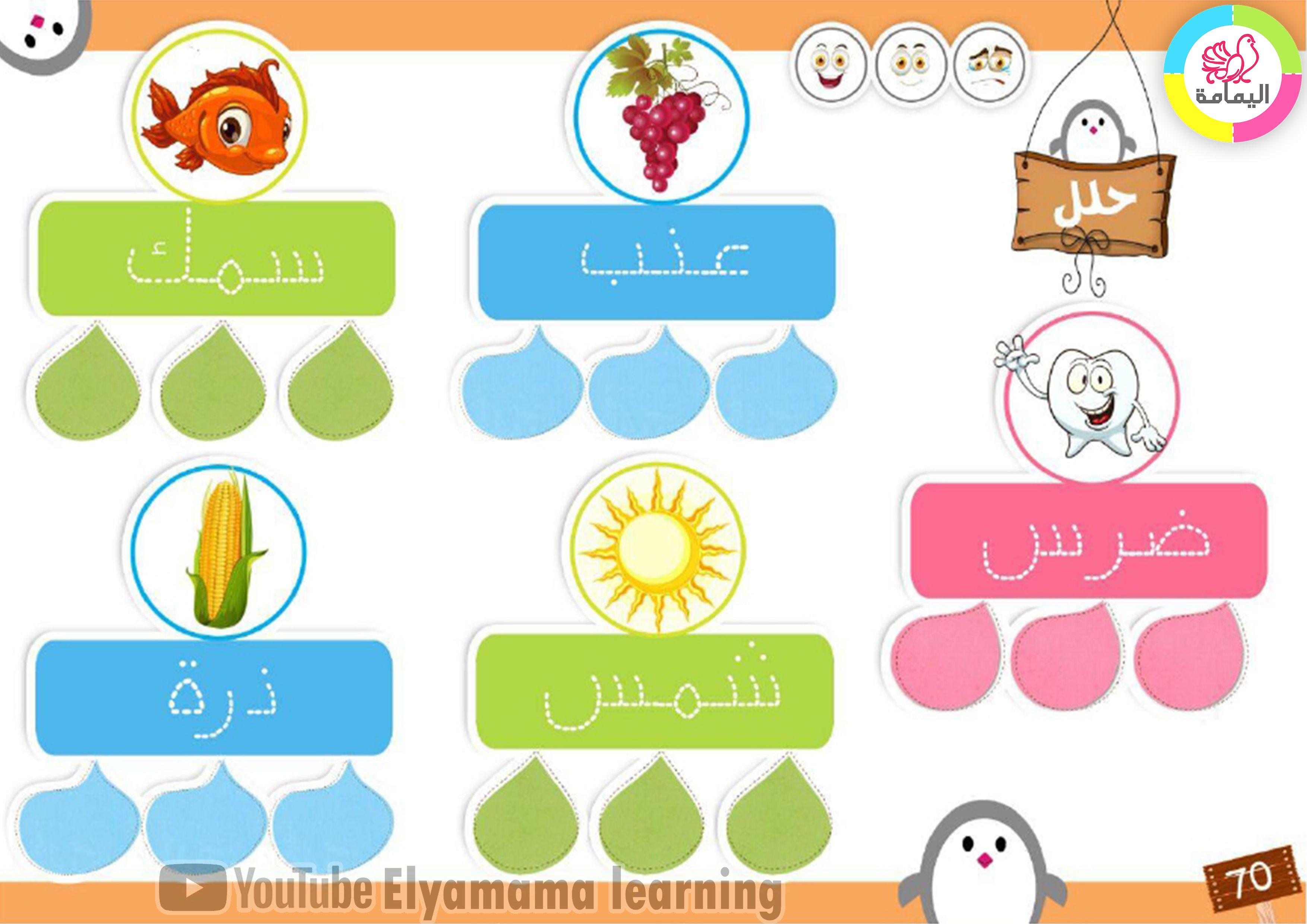 كراسة خط منقط أفكار لأنشطة رياض أطفال وسائل تعليمية من خامات البيئة الوسائل التعليمية حر Arabic Alphabet For Kids English Activities For Kids Alphabet For Kids