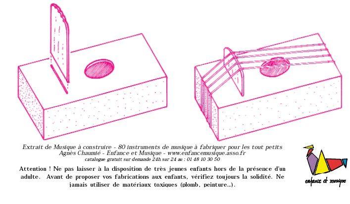 id es d co fabriquer un instrument de musique l. Black Bedroom Furniture Sets. Home Design Ideas