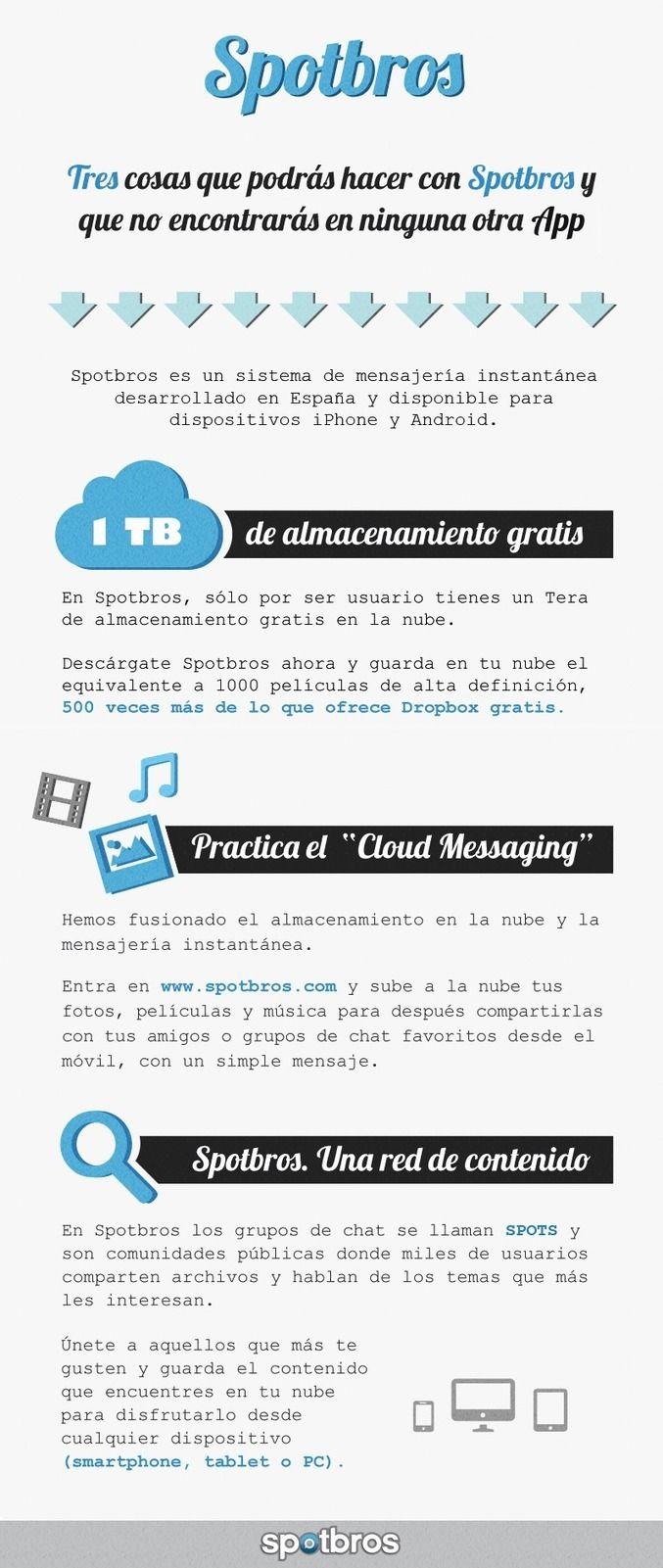 Nuevo SpotBros, una mezcla entre Dropbox y Whatsapp, con 1 tera gratis