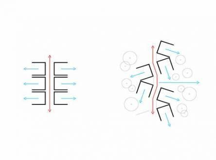 Trendy landscape architecture concept diagram student ideas -   - #architecture #ArchitectureDiagrams #concept #ConceptDiagram #diagram #ideas #landscape #PresentationBoards #PublicSpaces #StreetFurniture #student #trendy #UrbanFurniture