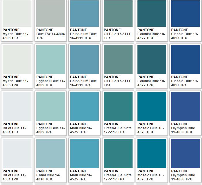 pantone hawiian blue google search colors pinterest. Black Bedroom Furniture Sets. Home Design Ideas