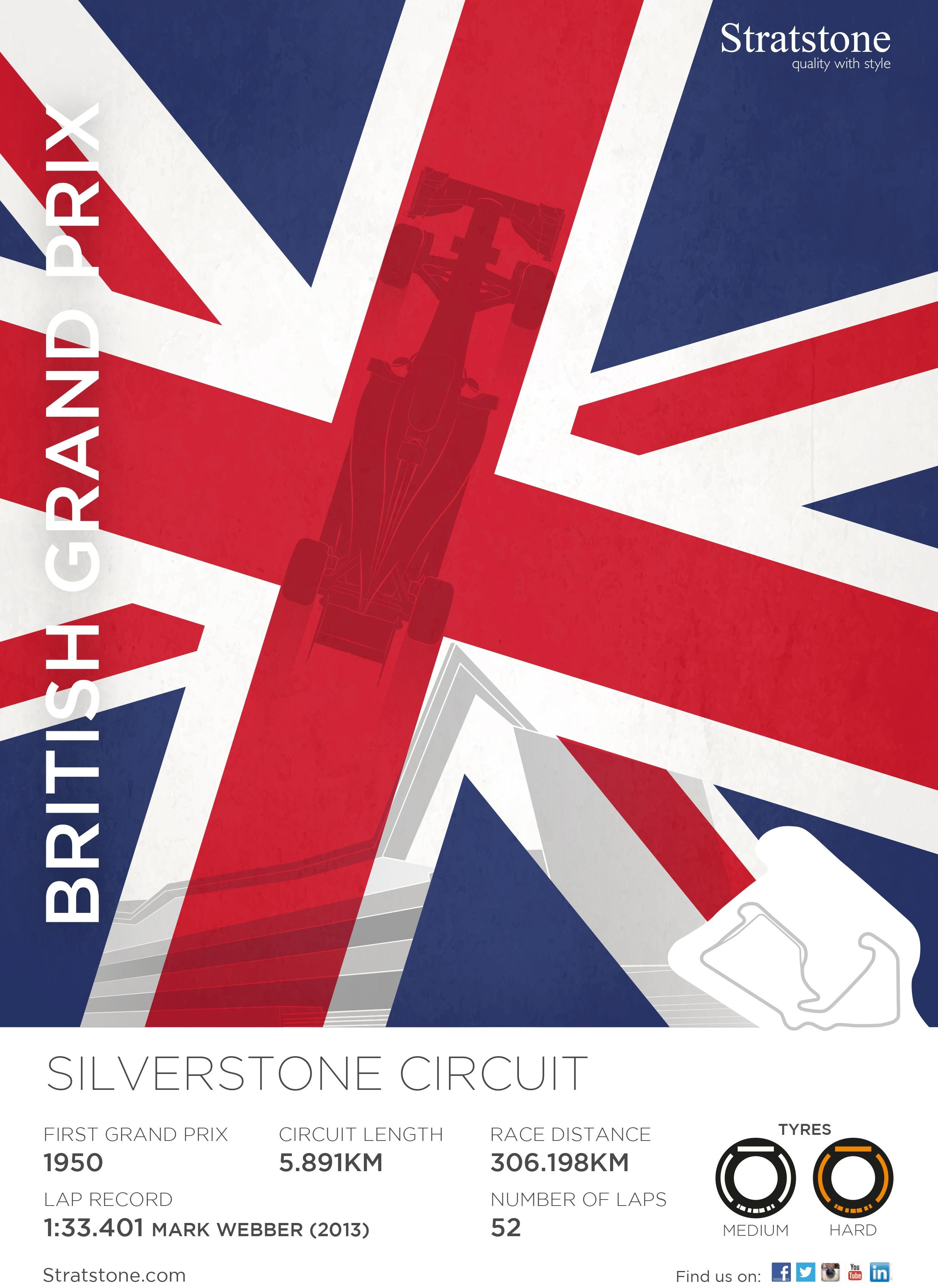 Facts for the Silverstone Circuit in Towcester, Northamptonshire ...