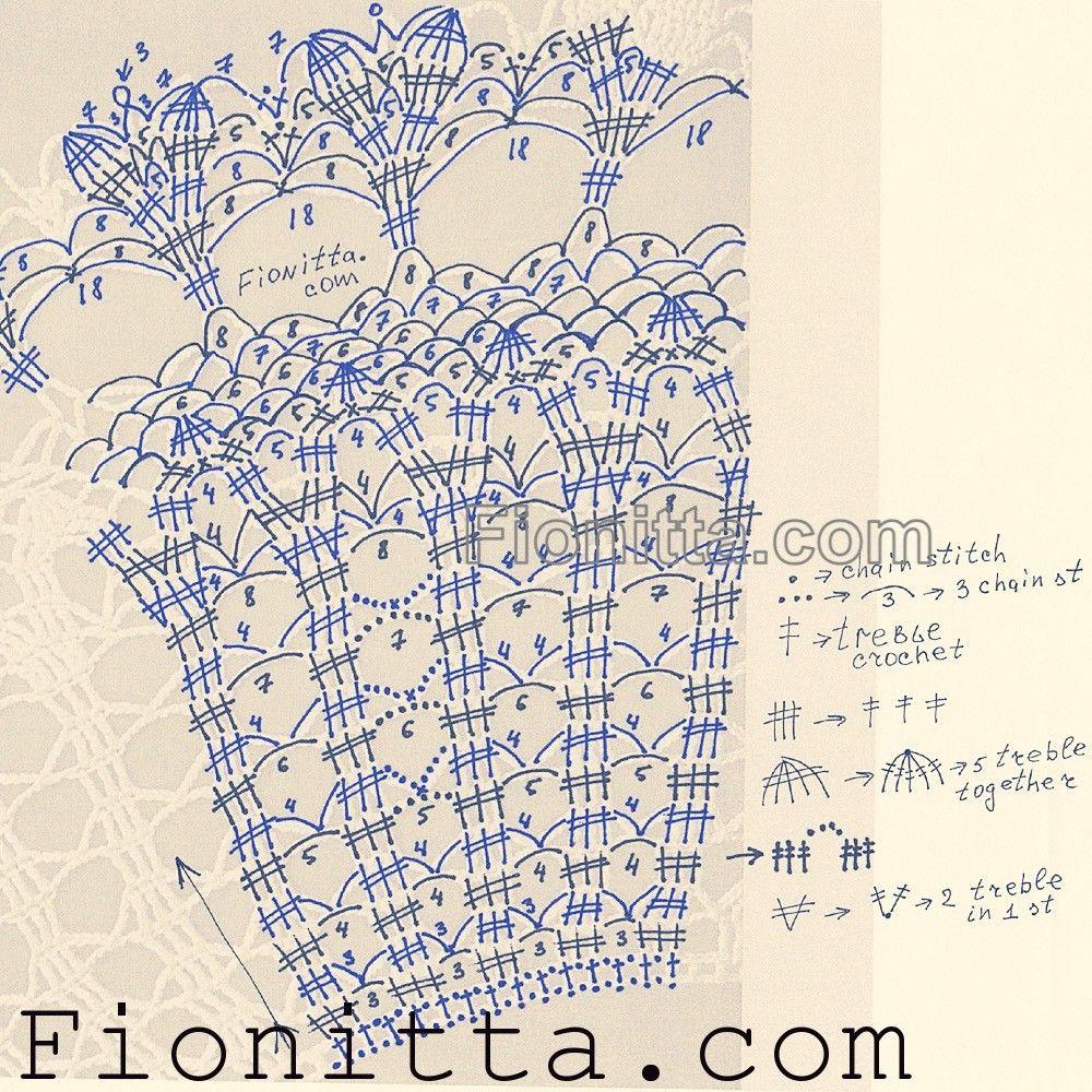 Light capelet | | Fionitta crochet | Patrón Libre | Pinterest ...