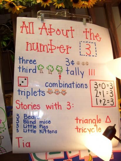Charts to make when introducing numbers. I do this!