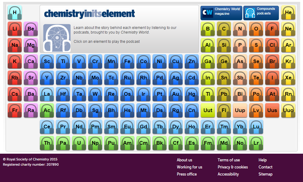 A periodic table of podcasts from royal society of chemistry chemistry in its element listen to the exciting story behind each periodic table element in this podcast collection from chemistry world urtaz Choice Image