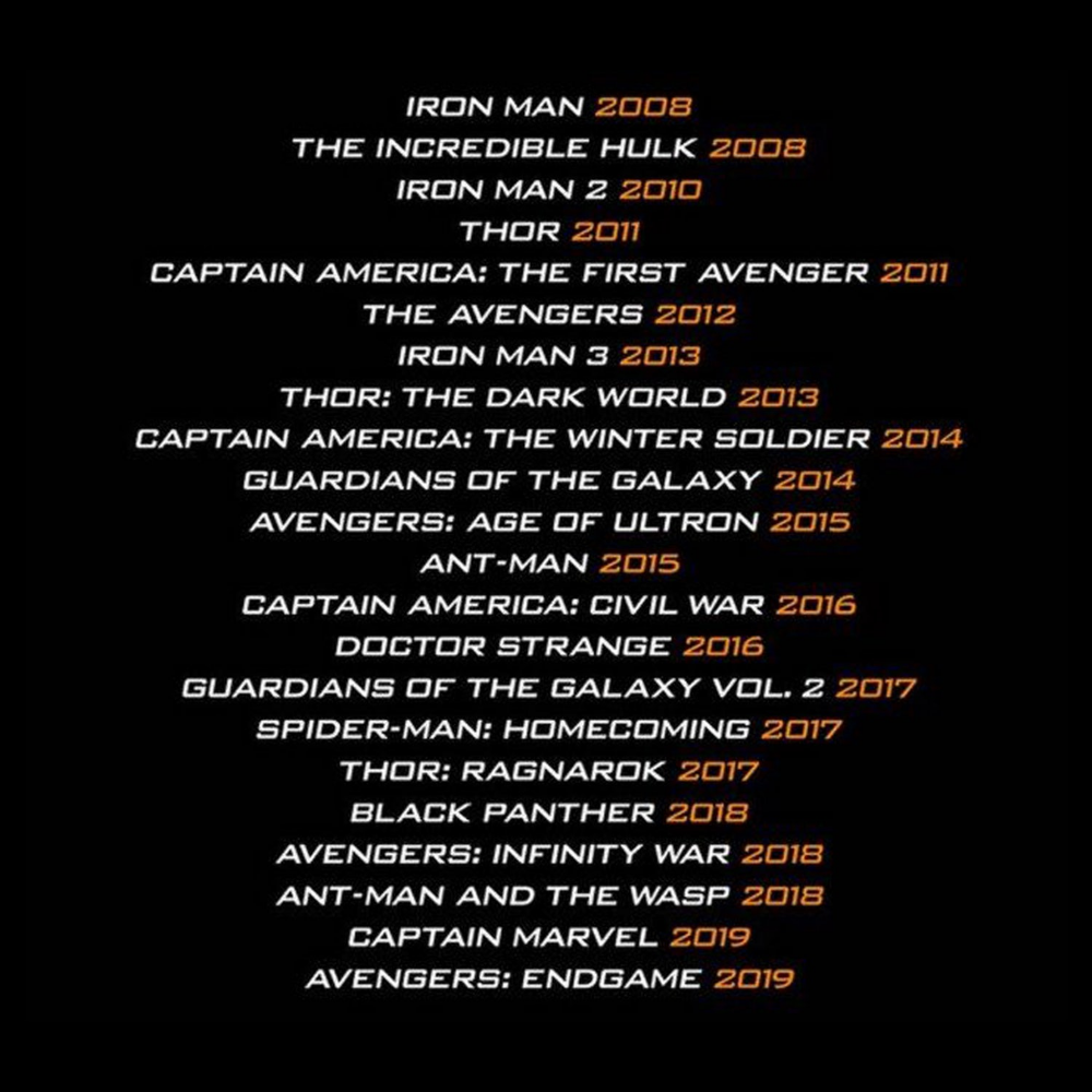 marvel movies in order - Google Search #marvelmoviesinorder marvel movies in order - Google Search #marvelmoviesinorder