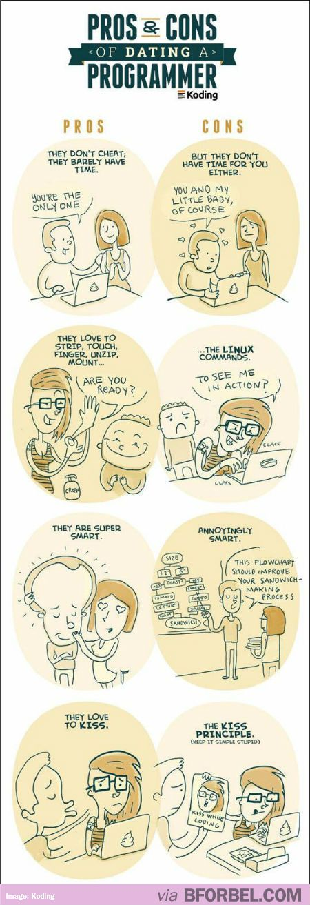 computer dating pros and cons