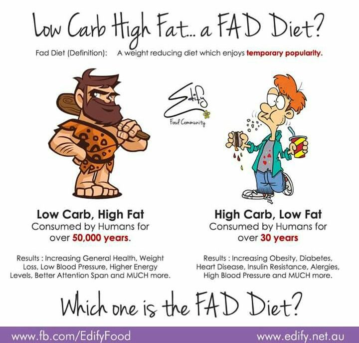 high carb low fat diet fad