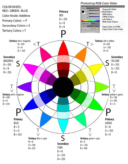 digital color required supplies Charts and Infographics - sample html color code chart