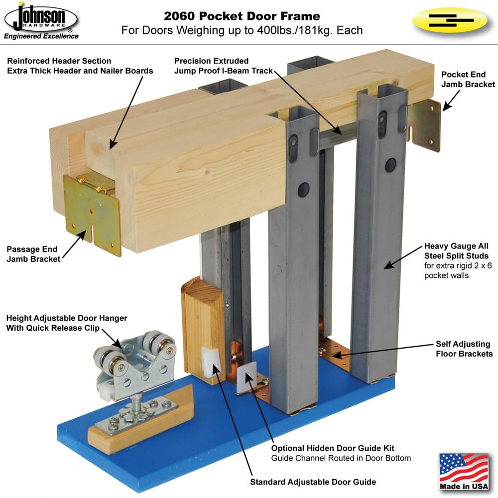 Johnson Hardware 2060 Pocket Door Frame Jhusa Net Sliding