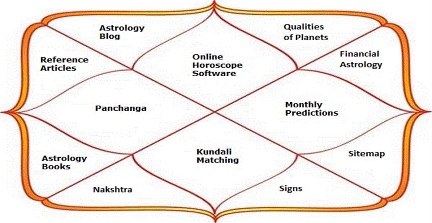 vedic astrology books online free