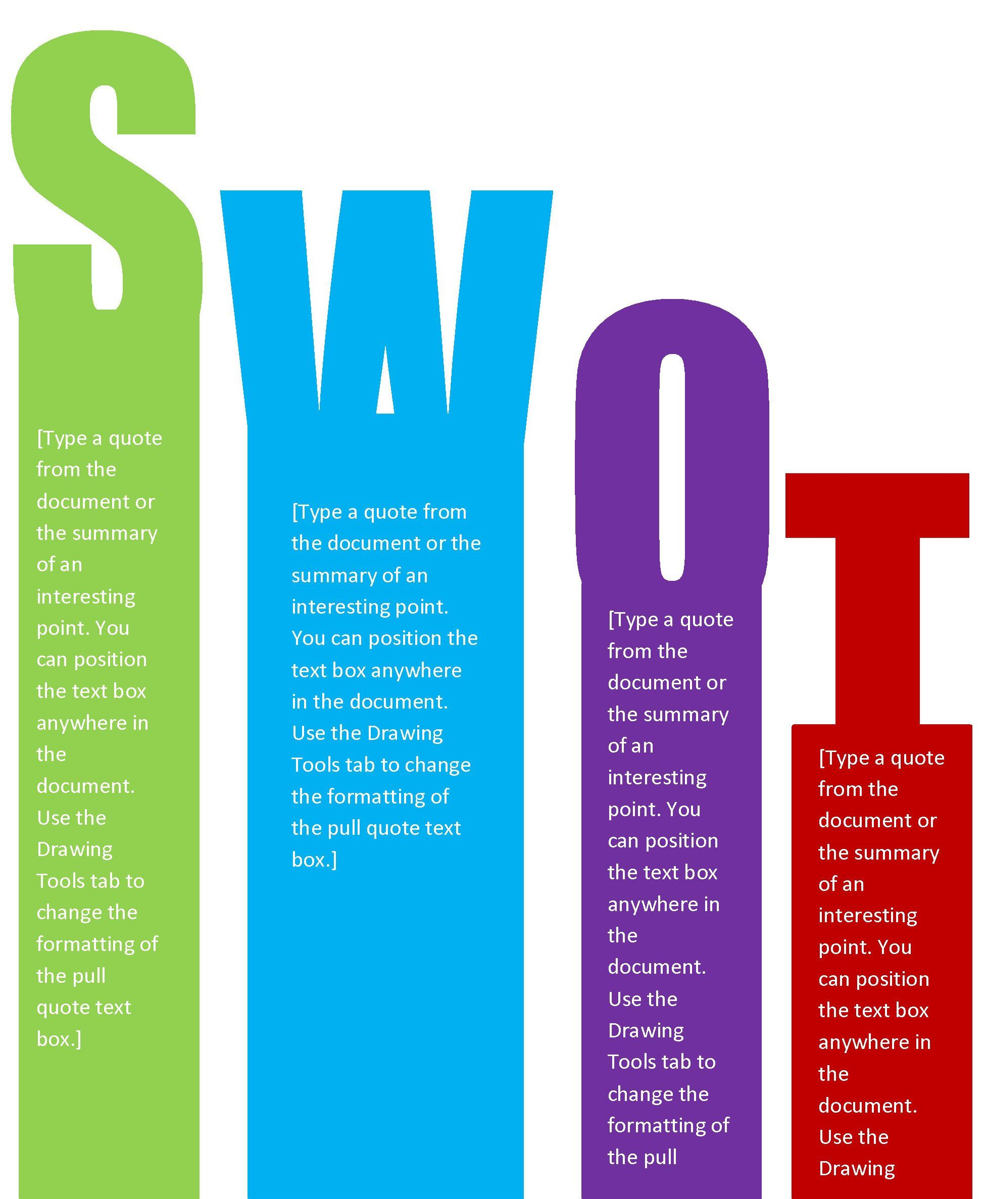 Free templatesvarious All Pinterest – Word Swot Template