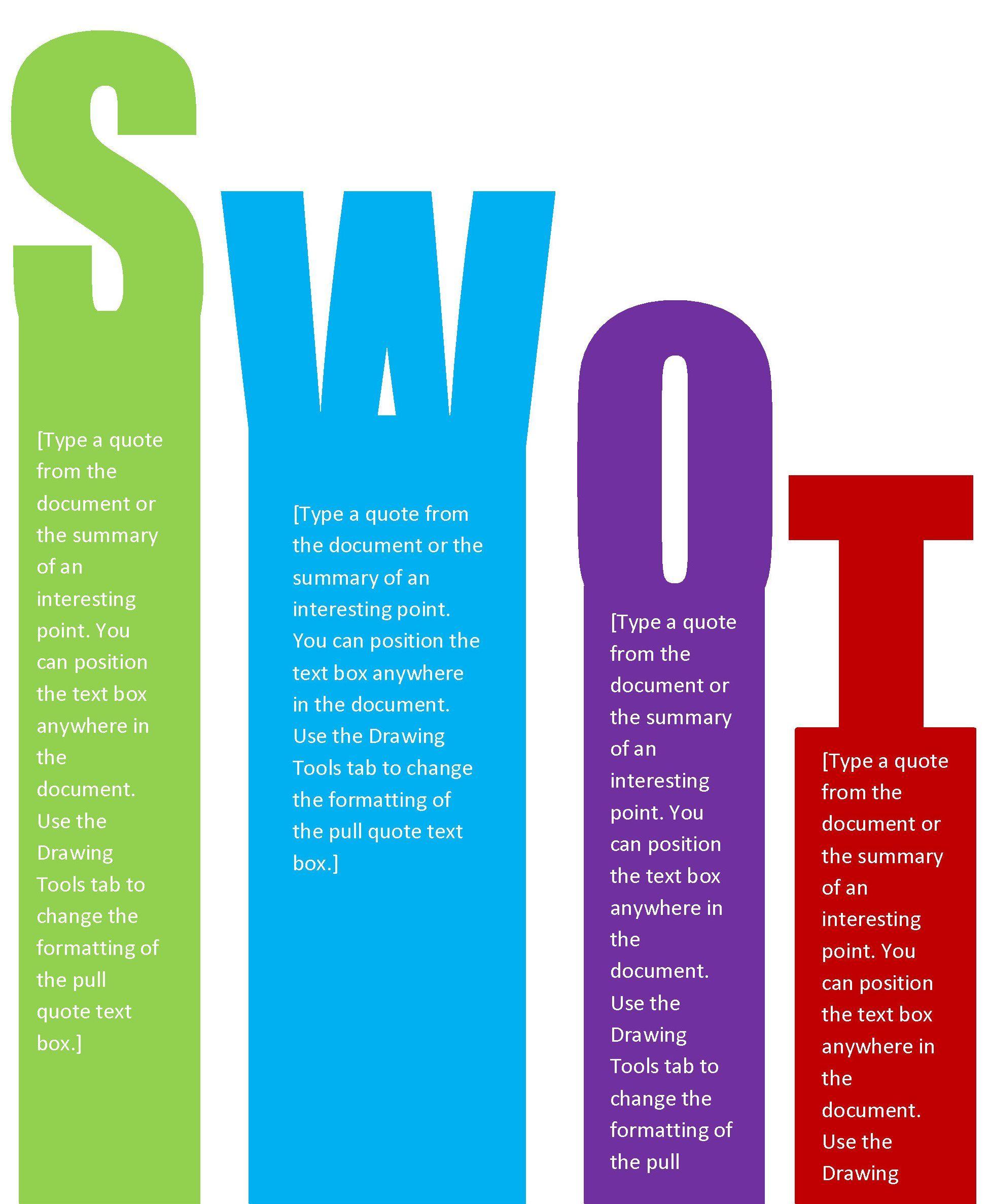 Free templatesvarious All Pinterest – Word Swot Template