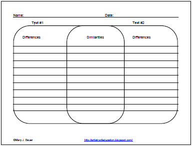 Graphic organizer for compare and contrast graphic for Comparison graphic organizer template