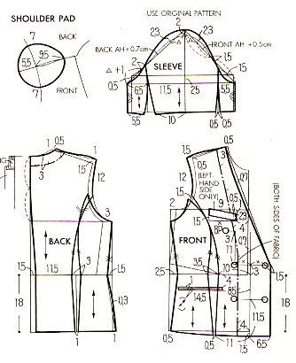 How to make your own sewing pattern | Sewing patterns, Basic sewing ...