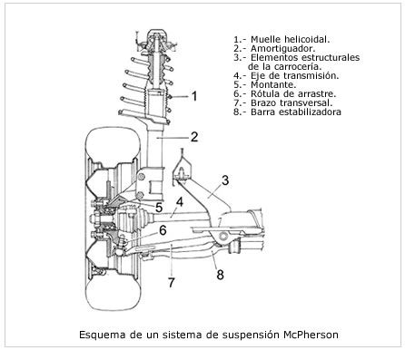 kubota engine parts diagrams with 358036239118399733 on Tractor Parts Search in addition Lawn Mower Alternator Wiring Diagram also Kubota T1760 Diagram as well Kubota Mower Drive Belt Diagram also Garden Tractor Ignition Wiring Diagrams.