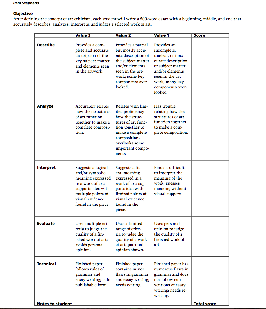 Sample Rubric  Naea Assessment Elementary Division