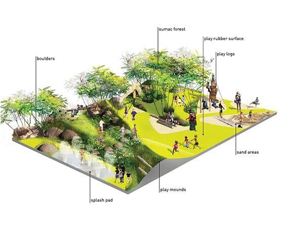 Tom Leader Studio - Landscape Architecture