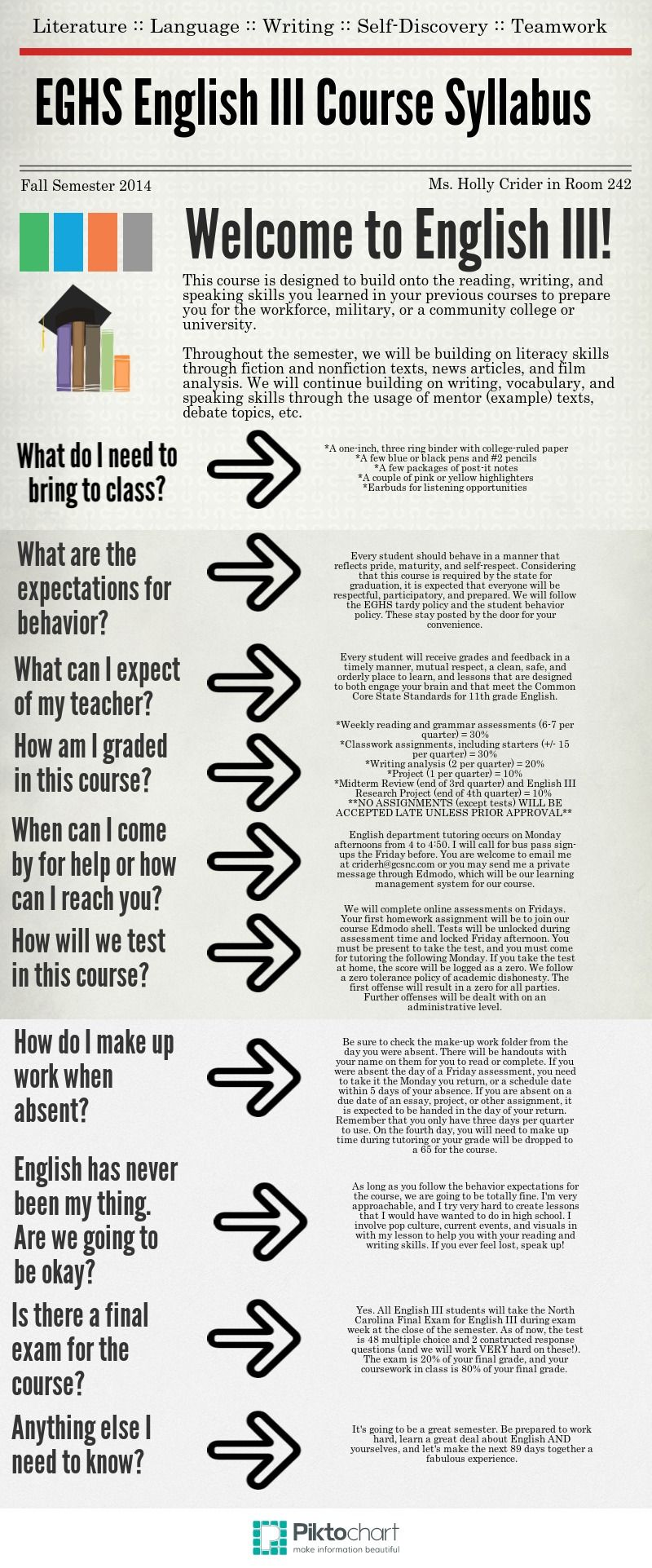 essay report example outlines
