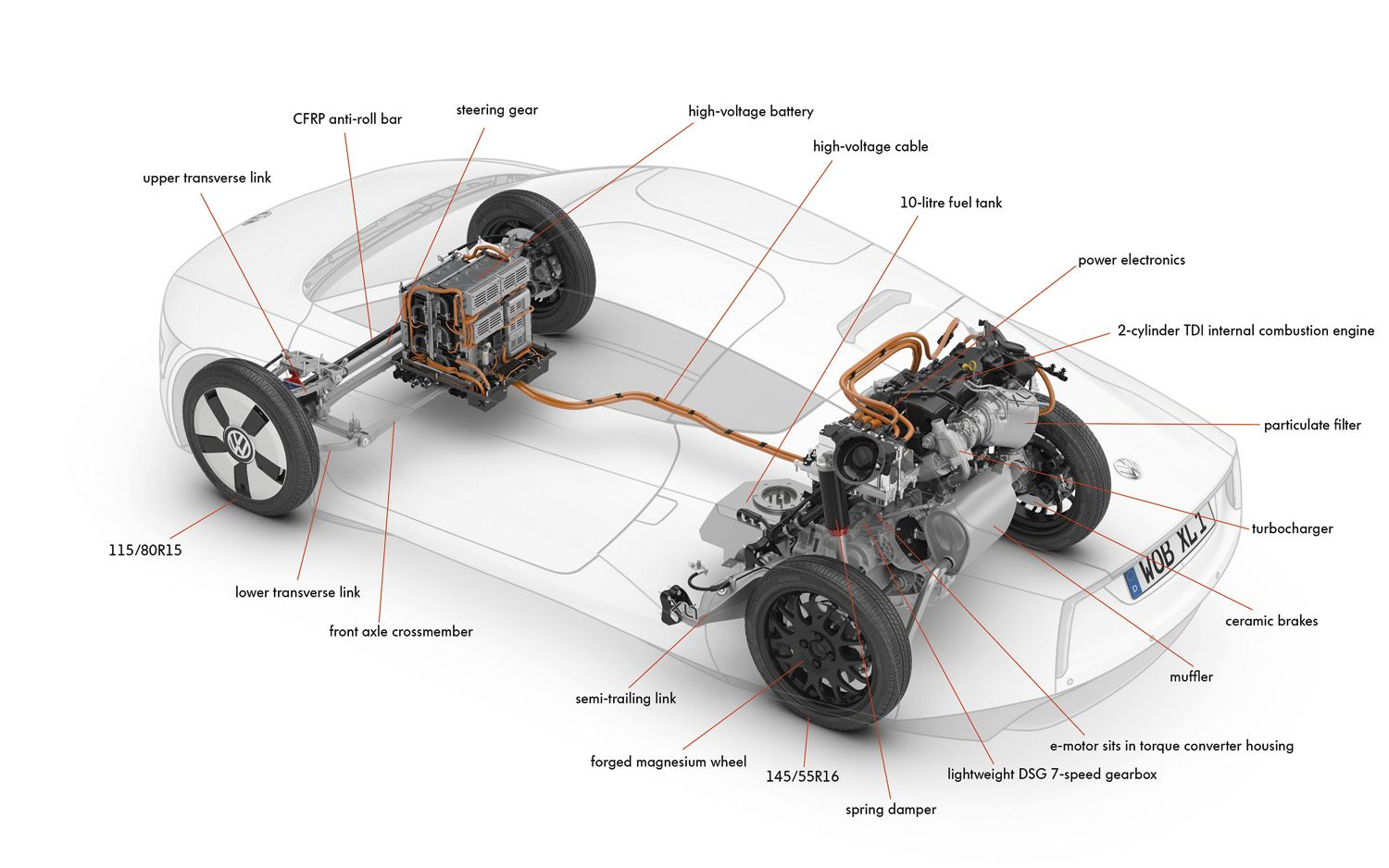 Electric Car Motor Diagram Electric Car Components - Google Search ...