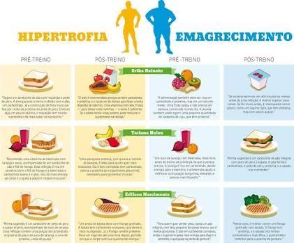 alimentos para dieta de hipertrofia
