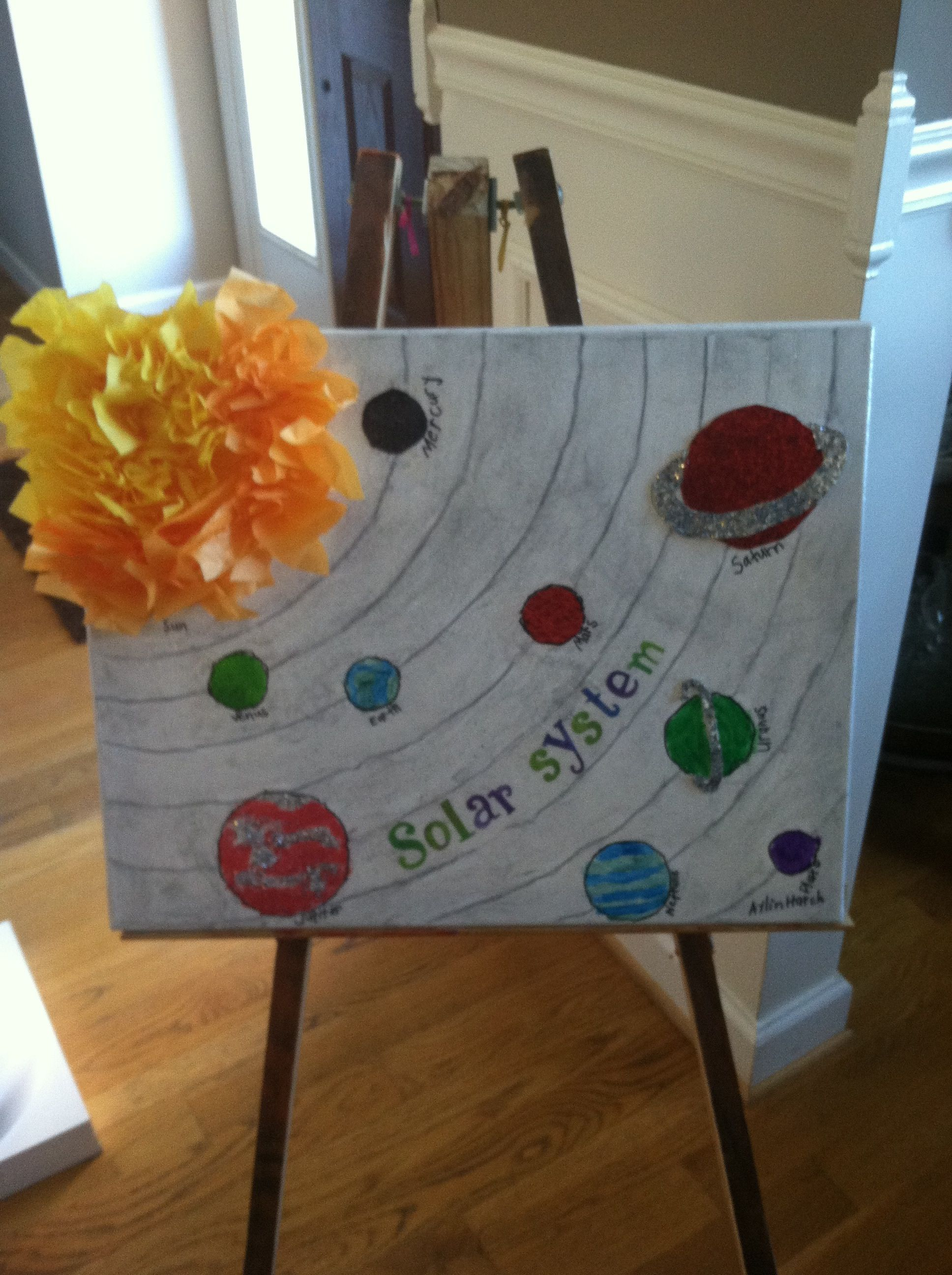 Solar System Project Canvas Art Solar System Projects 4
