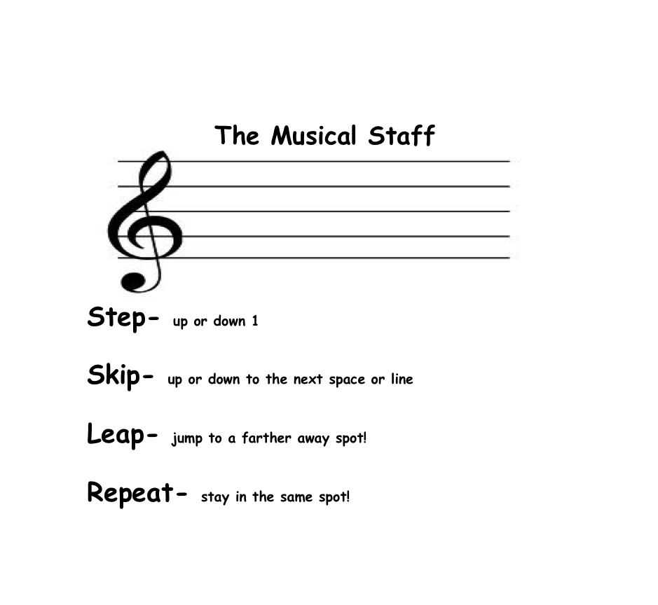 The Sharp Music Teacher Simon Says Step Skip Leap Repeat