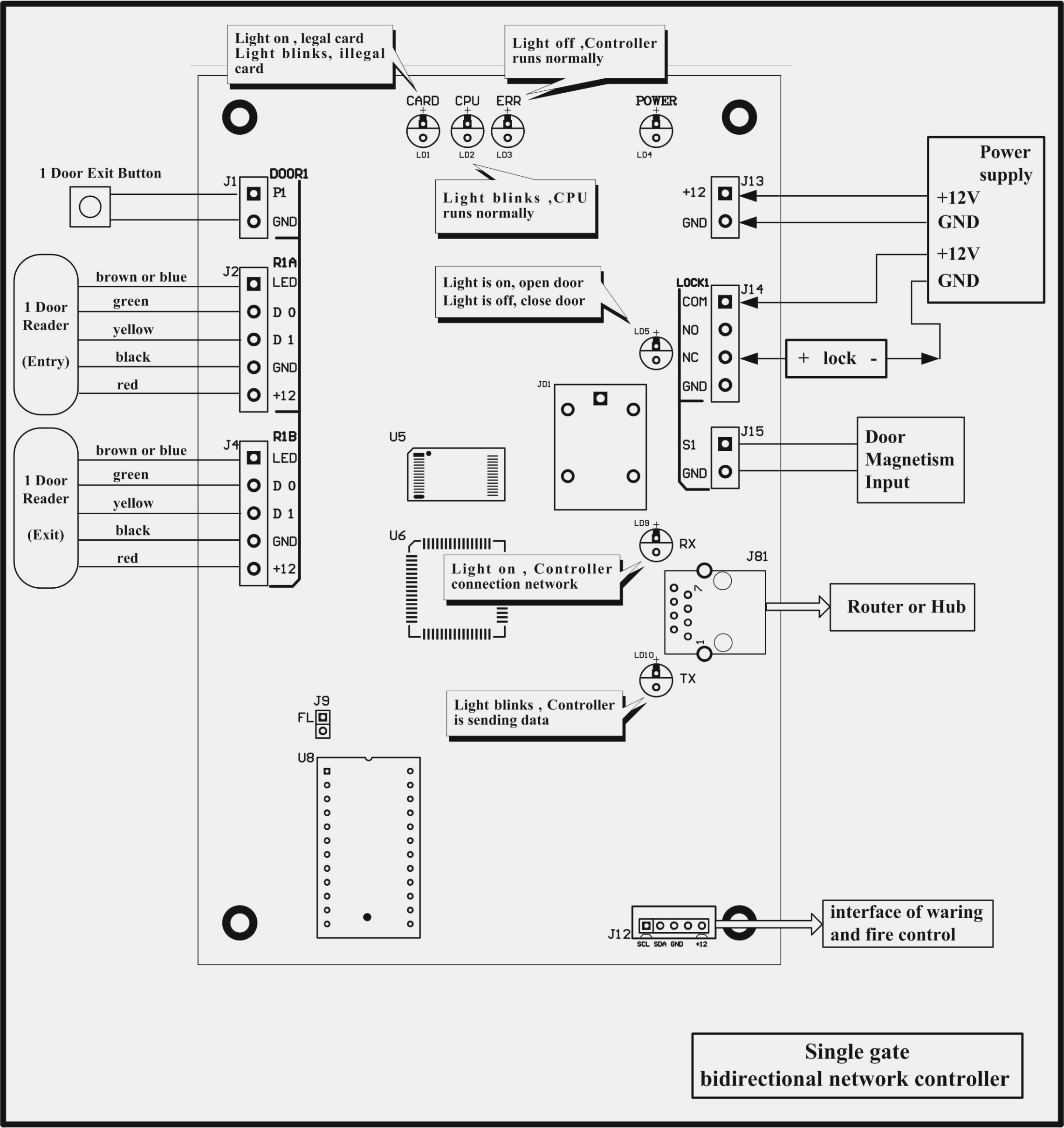 Wiring Diagram Access Control System Diagram