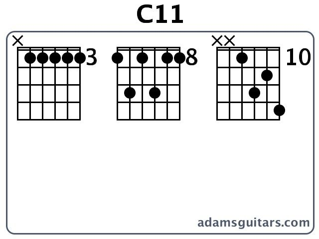 C11 Chord Diagram - Block And Schematic Diagrams •