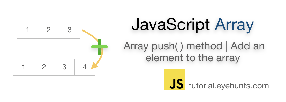 How To Get Length Of An Array In Java