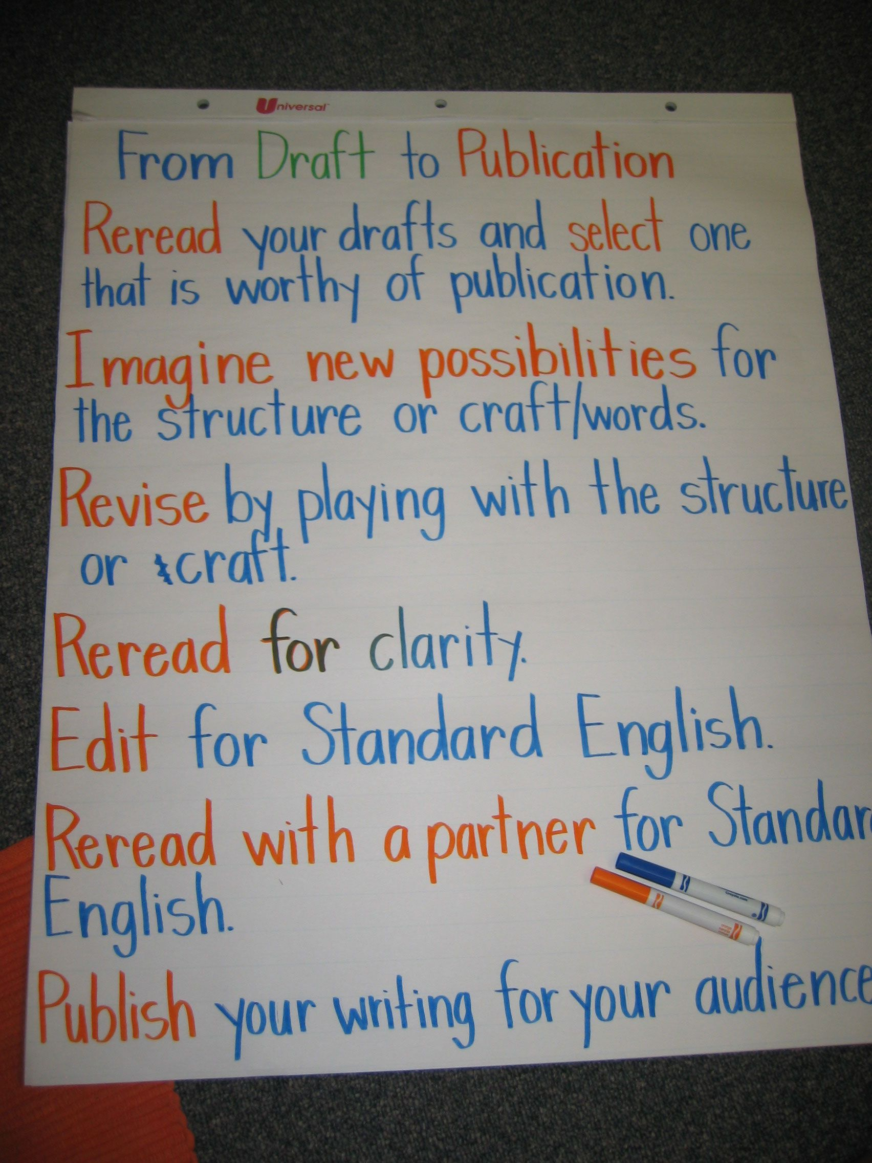 Persuasive essay tips for highschool students