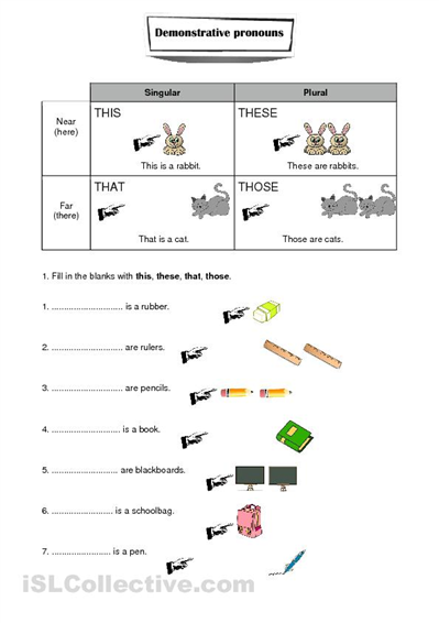 Spanish Demonstrative Adjectives Worksheet De Compras Ropa Y